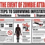 Mode D'emploi en cas d'invasion Zombie